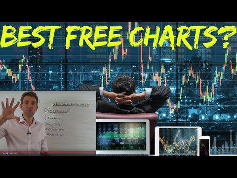 Free forex web quantitative analysis tools