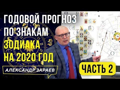 2 часть l ГОДОВОЙ ПРОГНОЗ ПО ЗНАКАМ ЗОДИАКА на 2020 год. АЛЕКСАНДР ЗАРАЕВ АСТРОЛОГИЧЕСКИЙ ПРОГНОЗ