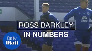 Ross Barkley: The Everton midfield maestro's career in numbers - Daily Mail
