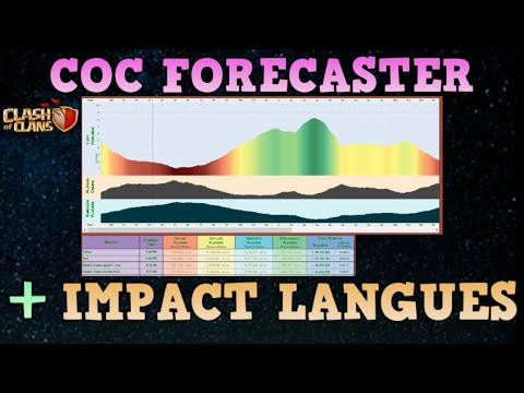 Clash Of Clans - Présentation CoC Forecaster + Impact Langues Sur Le Jeu