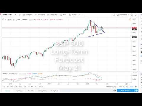 S & P 500 Technical Analysis for the week of May 21, 2018 by FXEmpire.com