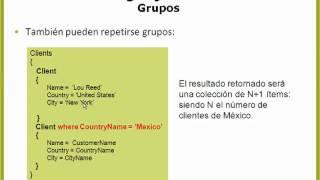 10-grupos, Elementos Y Variables De Un Data Provider