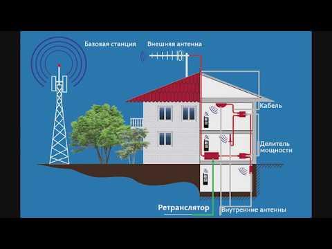 Как установить усилитель сигнала сотовой связи