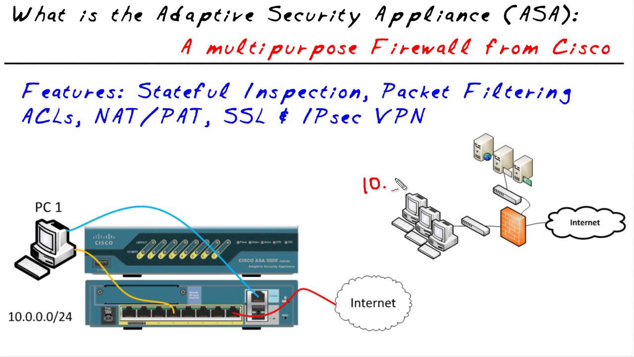 MicroNugget: What is the ASA? (Adaptive Security Appliance)