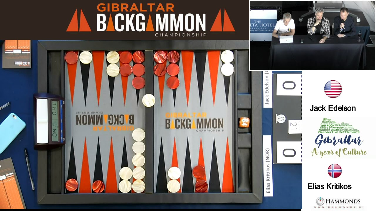 How to play backgammon, or Tournament length of 5000 years