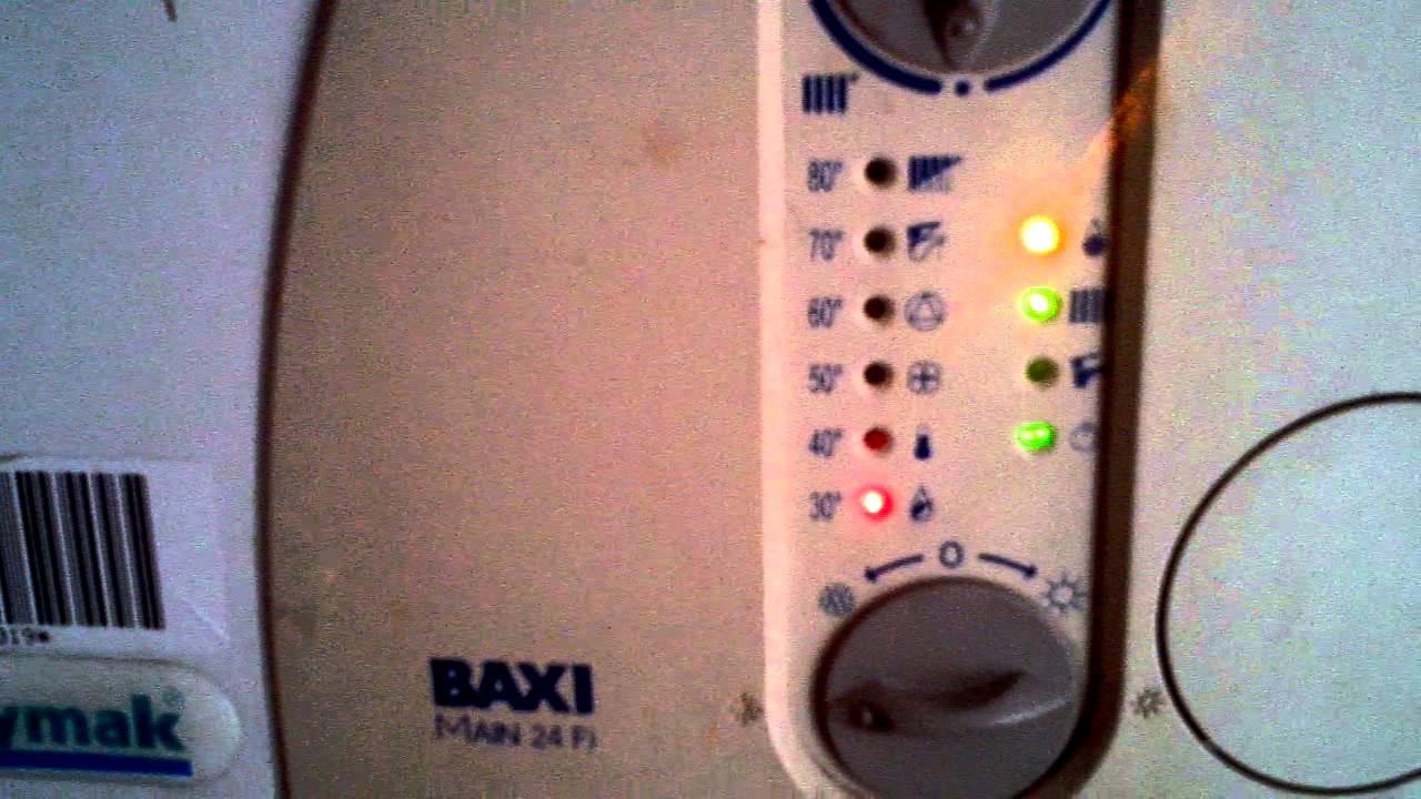 Инструкция котла baxi main 24 fi