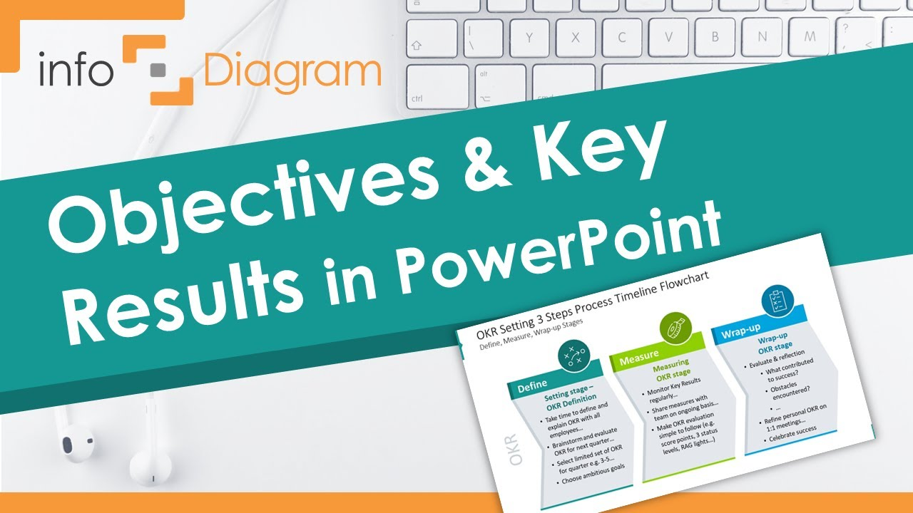 How To Set Okr Business Goals In Powerpoint Youtube