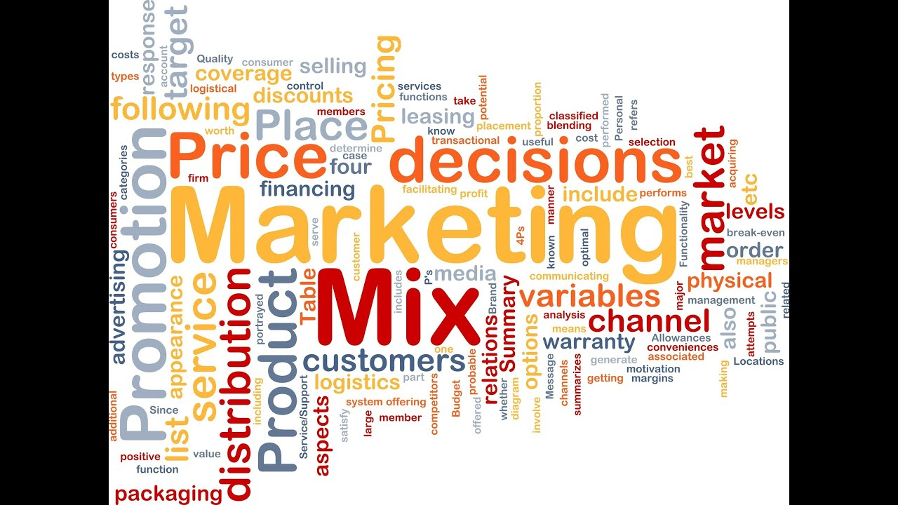 product promotion and promotion mix The four p's are product, place, promotion and price and are the key elements of the marketing mix organizations use to be effective in the marketing mica of the era we live in.