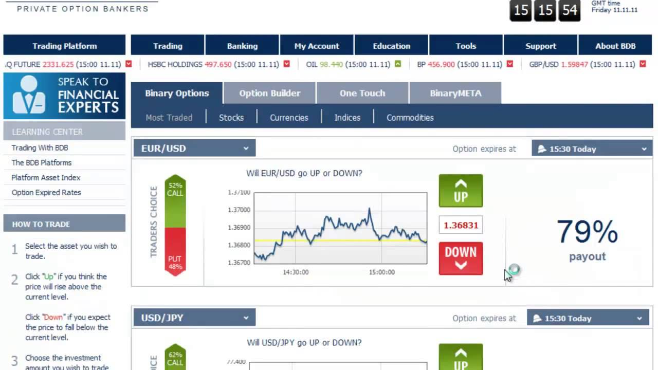 S free binary options robotics