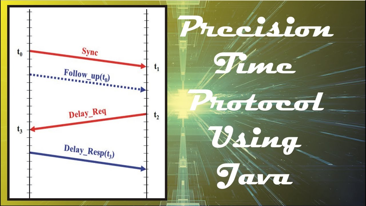 Java Projects with Source Code - How a PTP slave syncs with a PTP master -  Java Implementation