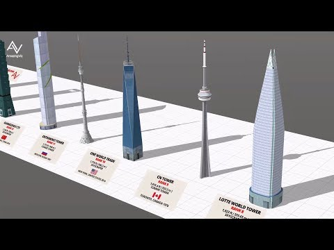 Tallest Freestanding Structures In The World Height Comparison - 3D