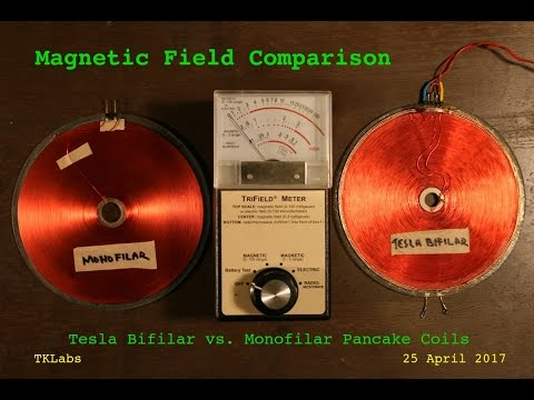Magnetic Field Ac Comparison Of Monofilar And Tesla