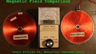 Magnetic Field (AC) Comparison of Monofilar and Tesla Bifilar Coils