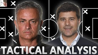 MANCHESTER UNITED 2-1 TOTTENHAM | TACTICAL ANALYSIS