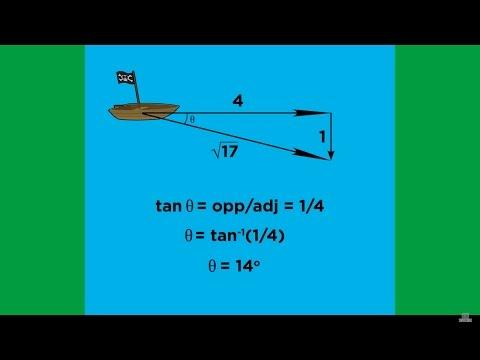 Scalars, Vectors, and Vector Operations