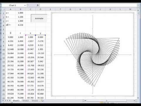 Archimedean Spiral Animation (Microsoft Excel)