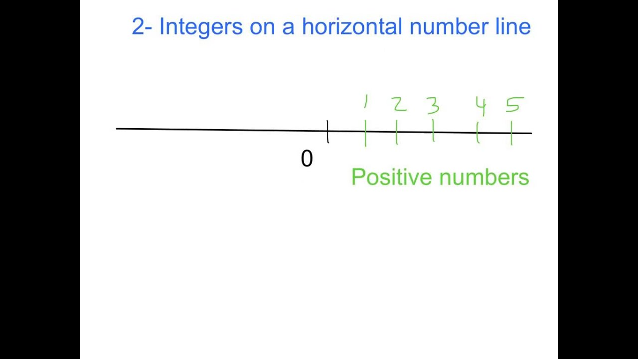 how to teach vertical and horizontal lines
