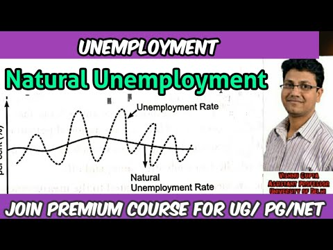 2. Natural Rate Of Unemployment| Cost Of Unemployment