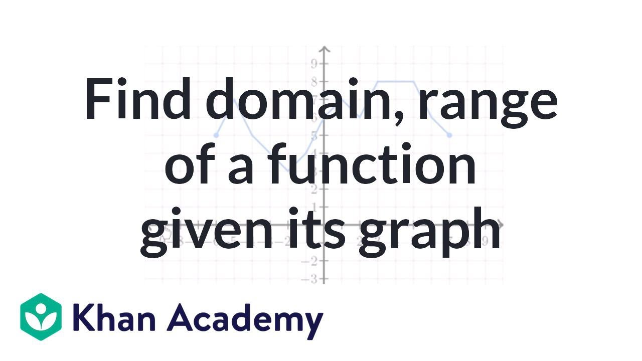 How To Find The Domain And The Range Of A Function Given Its Graph  (example)  Khan Academy