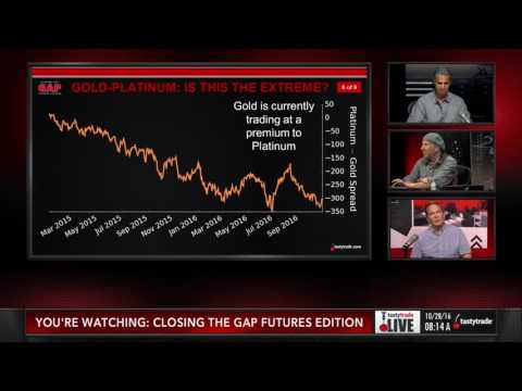 Setting Up a Gold & Platinum Futures Trade | Closing the Gap: Futures Edition