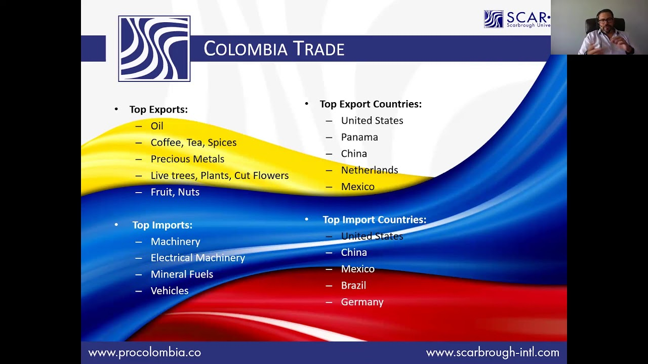 Top Imports and Exports for Colombia