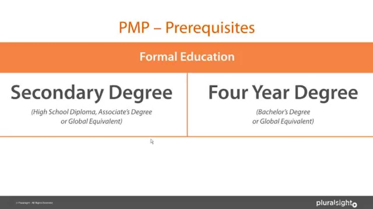 Pmp Certification Preparation Tips Pluralsight Youtube