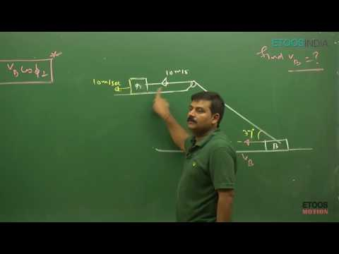 IIT JEE Main + Advanced I Physics I NLM I Amit Verma(AV) Sir From ETOOSINDIA.COM