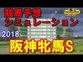 阪神牝馬S 2018 競馬予想シミュレーション 【Nintendo Switch版 Winning Post 8 2…