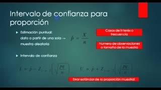 Tutorial para la construcción de intervalos de confianza de proporciones