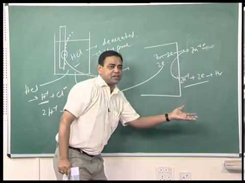 Mod-01 Lec-02 Forms of Degradation, Thermodynamics of corrosion