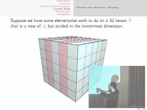 NIPS 2011 Big Learning - Algorithms, Systems, & Tools Workshop: A Common GPU...
