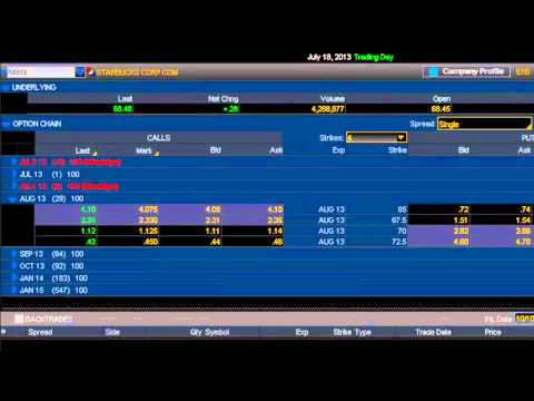 Forex Trading -