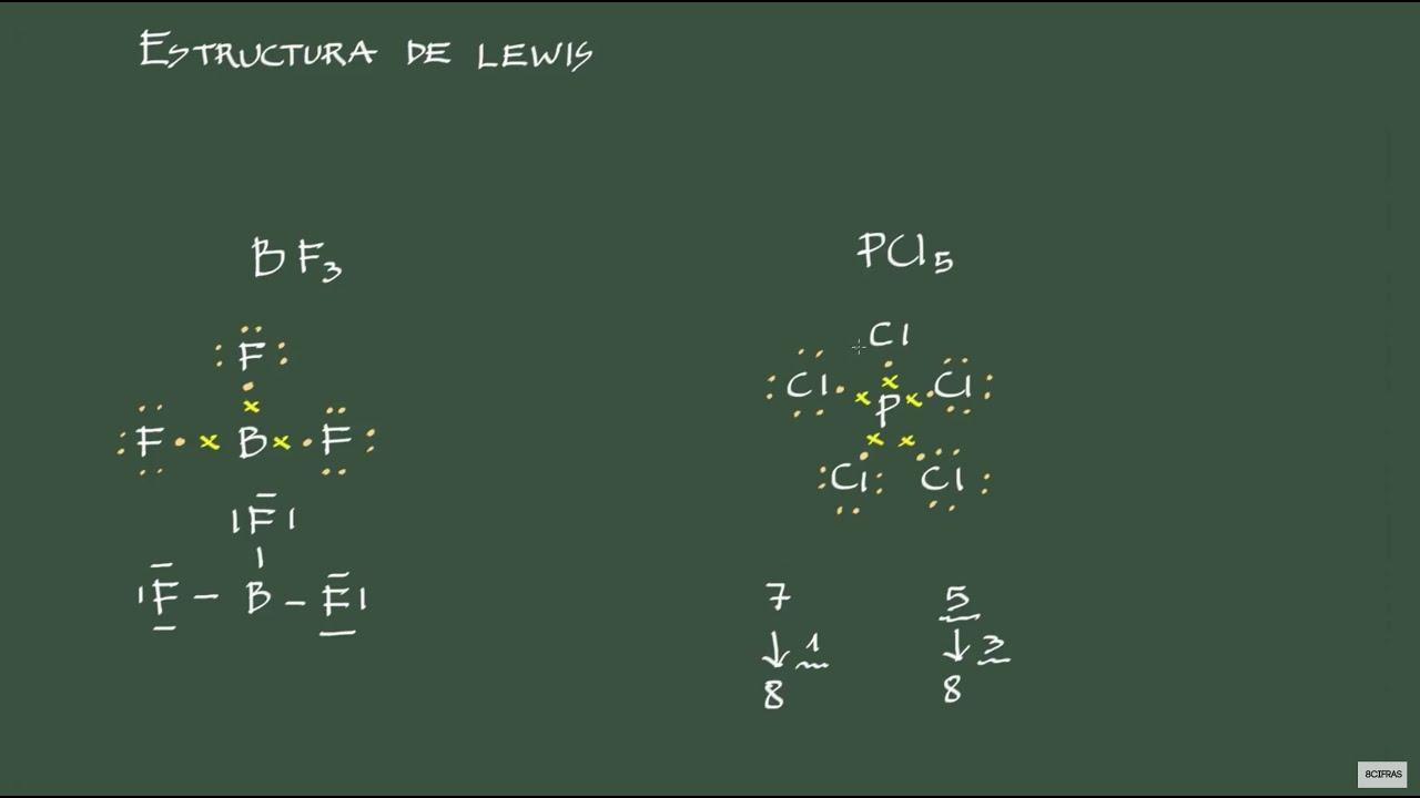 1 Estructura De Lewis Definición Y Ejemplos