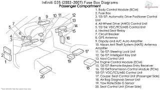 Infiniti G35 2002 2007 Fuse Box Diagrams Youtube
