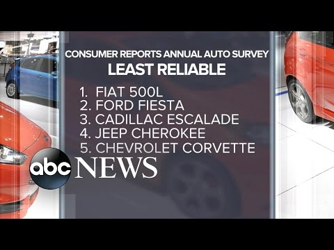 Index: Consumer Reports of the Least Reliable Cars