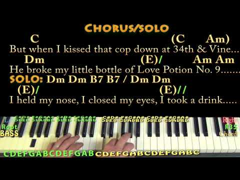 Love Potion No. 9 (The Searchers) Piano Cover Lesson with Chords/Lyrics