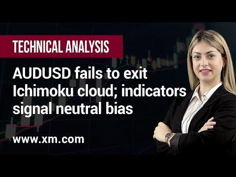 Technical Analysis: 27/03/2019 - AUDUSD fails to exit Ichimoku cloud; indicators signal neutral bias