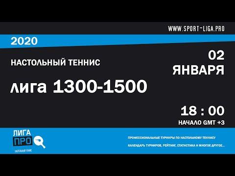 Настольный теннис. Лига Про. Турнир 2 января 2020г. Муж. Рейтинг 1300-1500