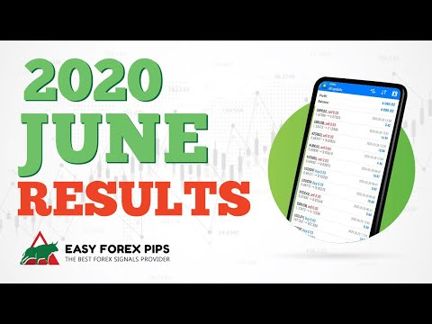forex-results-for-june-2020---easy-forex-pips