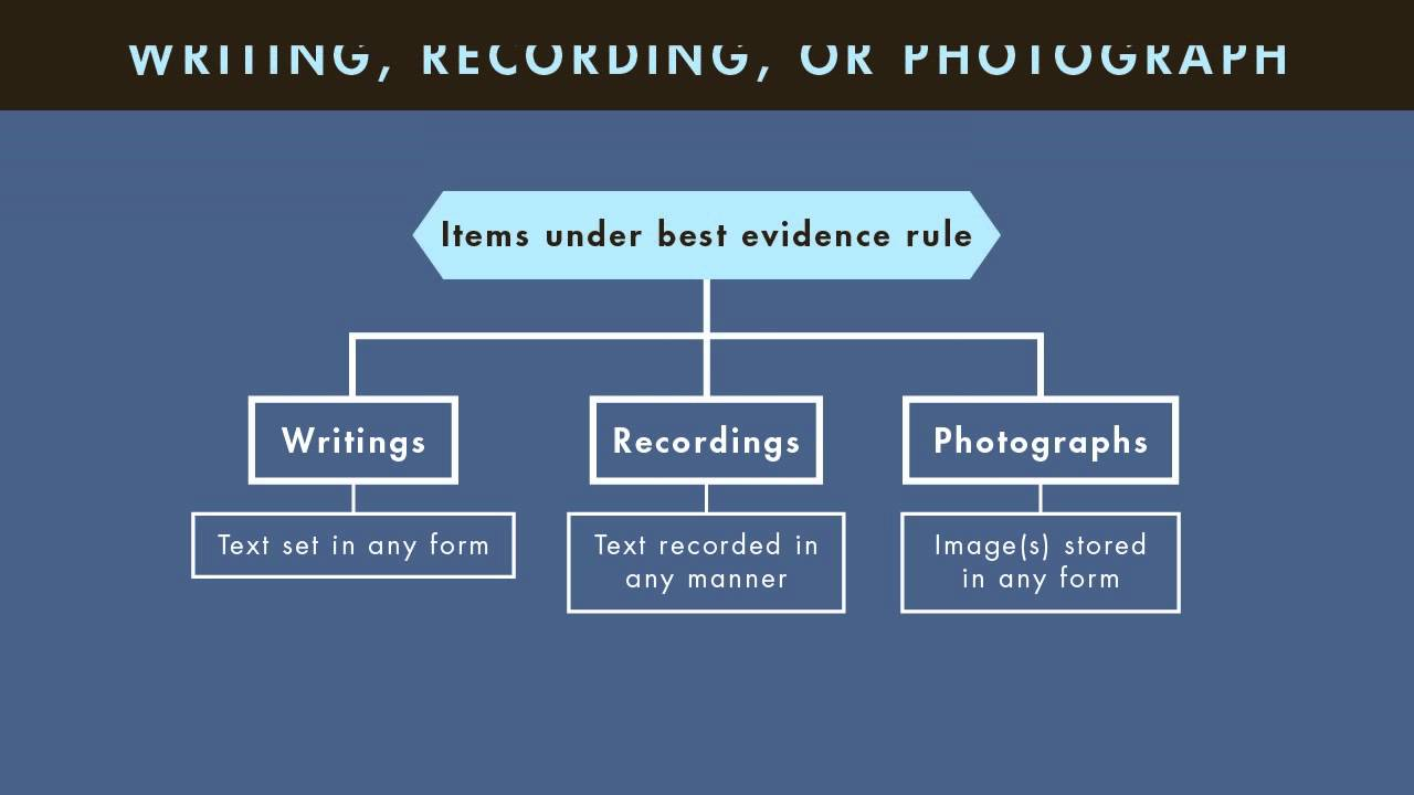 how to call on brief in evidence