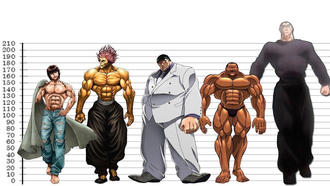 BAKI Characters Height Comparison