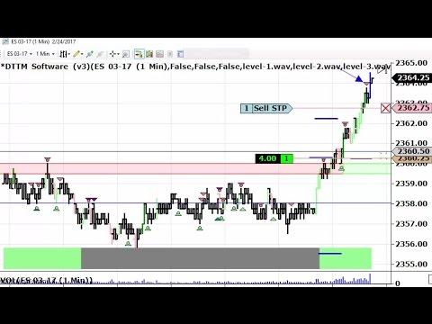 Live Day Trading 2-24-2017 Emini S&P