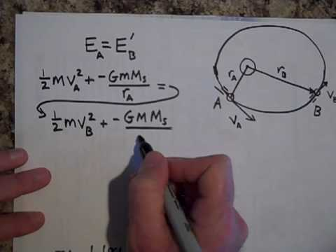 Elliptical Orbits and the Conservation of Energy