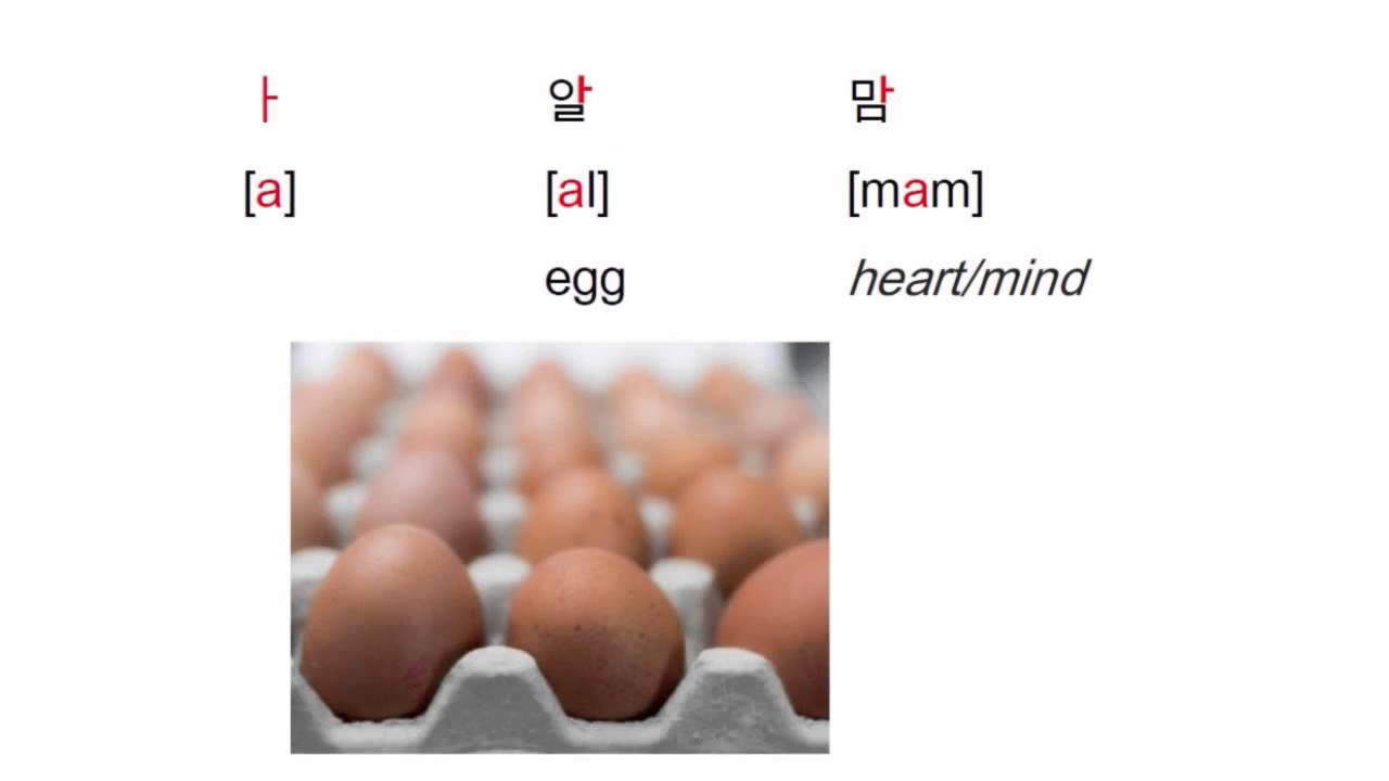 Korean Pronunciation Video 3 Korean S Vowels Youtube