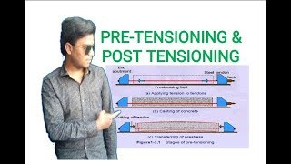 What is Pretensioning and Post tensioning | MONETIZATION APPROVED