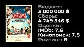 Вечерний Кинотеатр #33 УБОЙНЫЕ КАНИКУЛЫ (Перезалив)
