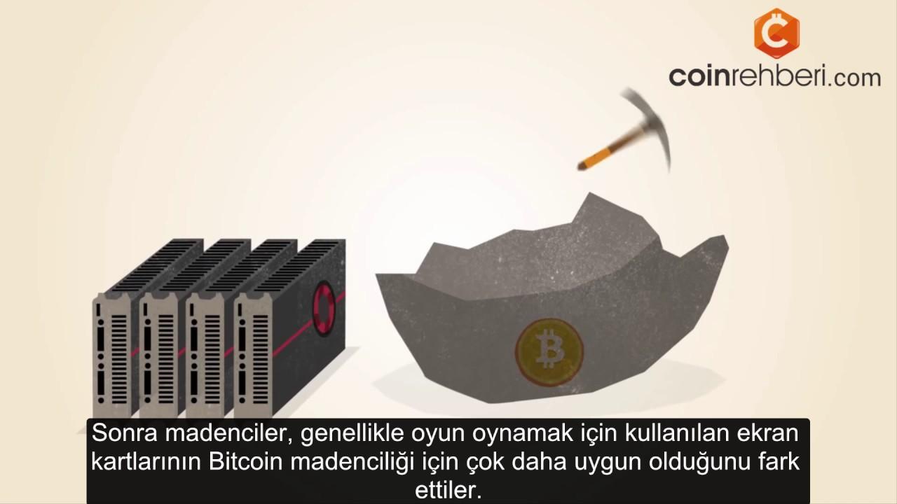 Bitcoin Madenciliği Nedir? Türkçe Interaktif Video