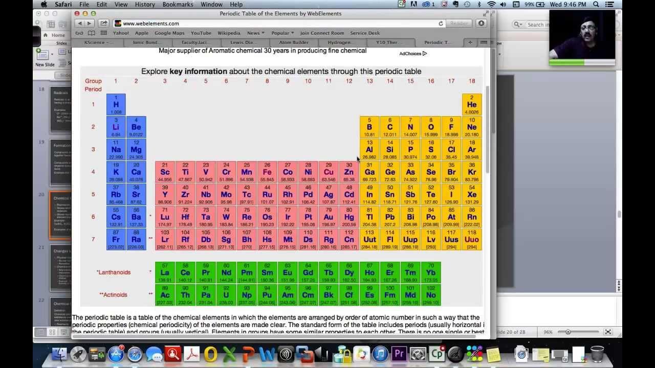 Elements compounds module 3 youtube elements compounds module 3 urtaz Image collections
