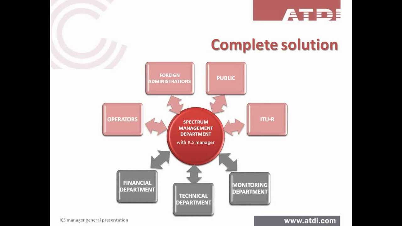 computing solutions telecoms manager report Support coordination of data management, quality control, carrying out research, and analysis and report writing support the development of supportive supervision and data auditing guidelines for all the data recording and reporting system supported by mdh.