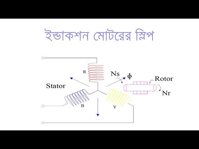 Induction Motor Slip in bangla | ইন্ডাকশন মোটর স্লিপ | Voltage Lab